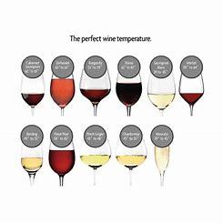 wine temps